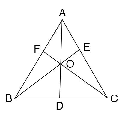 チェバの定理の図解
