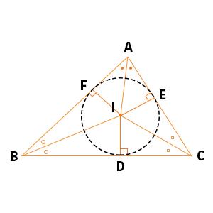 三角形の内心の図