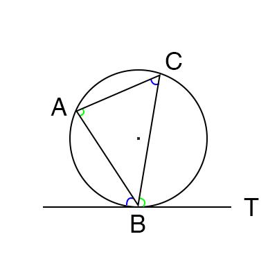 接舷定理の図解