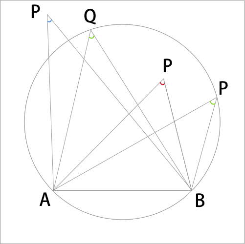円周角の定理の逆を証明するための図