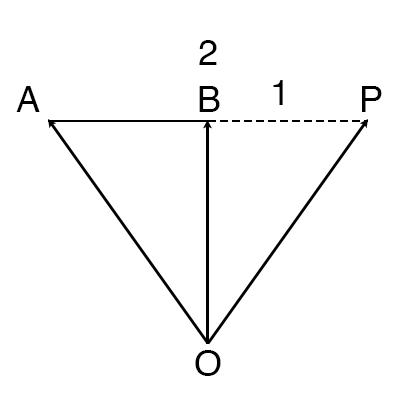 ベクトルと外分点の図