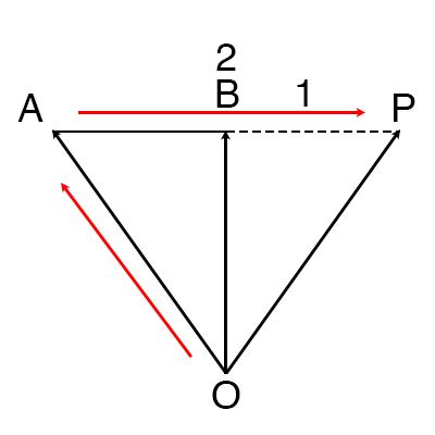 ベクトルと外分点の証明の図解