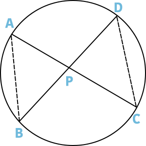 二つの三角形と法べきの定理の図