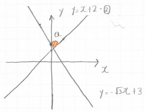 2直線の図
