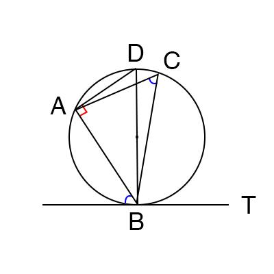 接弦定理の証明図解