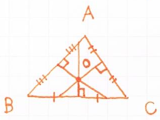 三角形の外心の図