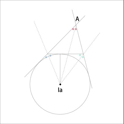 三角形の傍心を示した図形
