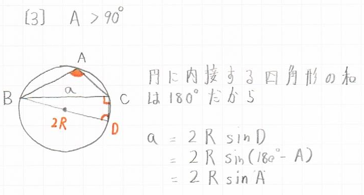 正弦定理角度が鈍角の場合の図と証明