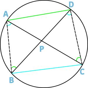 一つの三角形と法べきの定理の証明図