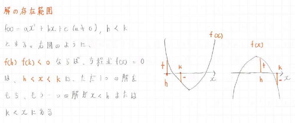 2次方程式の解の存在範囲の図解