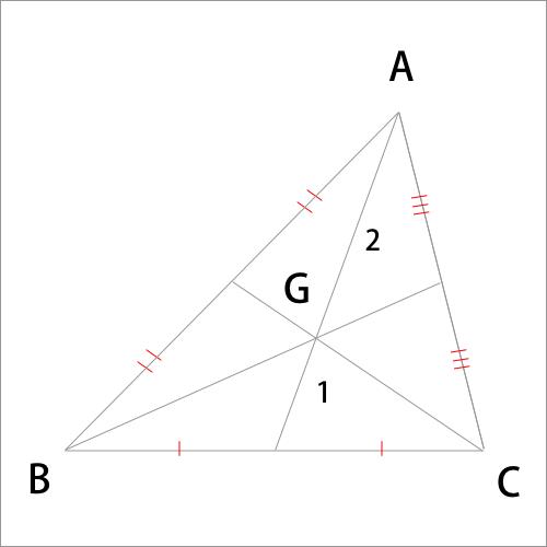 三角形の重心の特色を示した図形