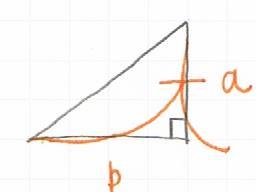三角比Tanの覚えかたの図